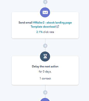 HubSpot Workflow Examples - Contact based Workflow Email-2