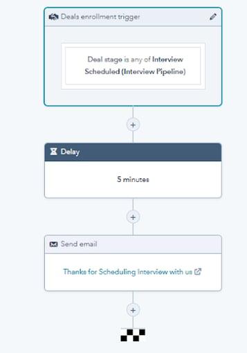 HubSpot Workflow Examples - Deal based Workflow