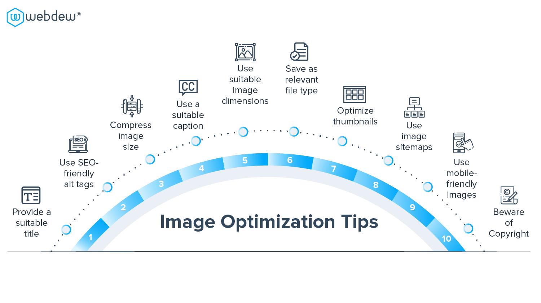 image-optimization-tips