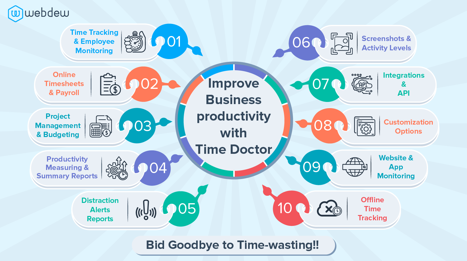 improve-business productivity with time doctor