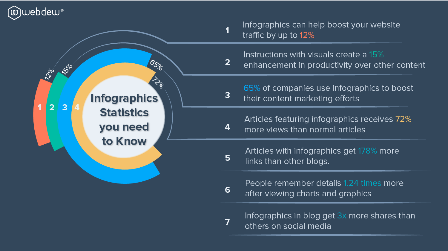infographics-statistics-you-need-to-know-1