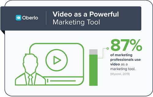 Landing Page Explainer Videos - Powerful Marketing Tool - oberlo