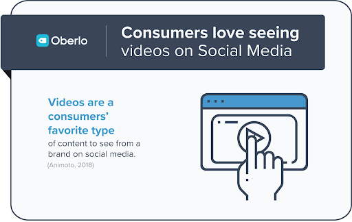 Landing Page Explainer Videos - Social Media Platforms - oberlo
