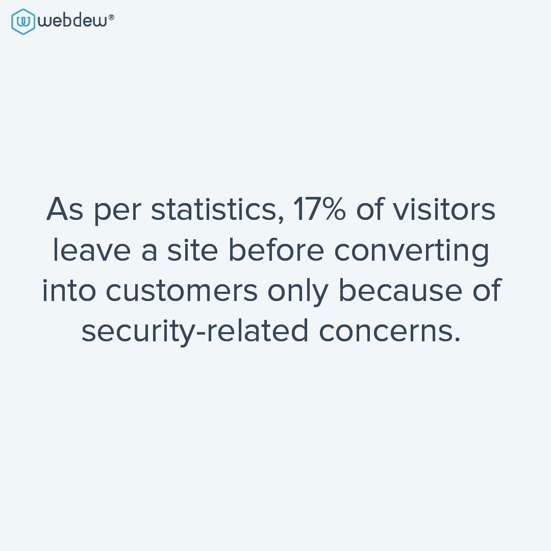 landing-page-security-statistics