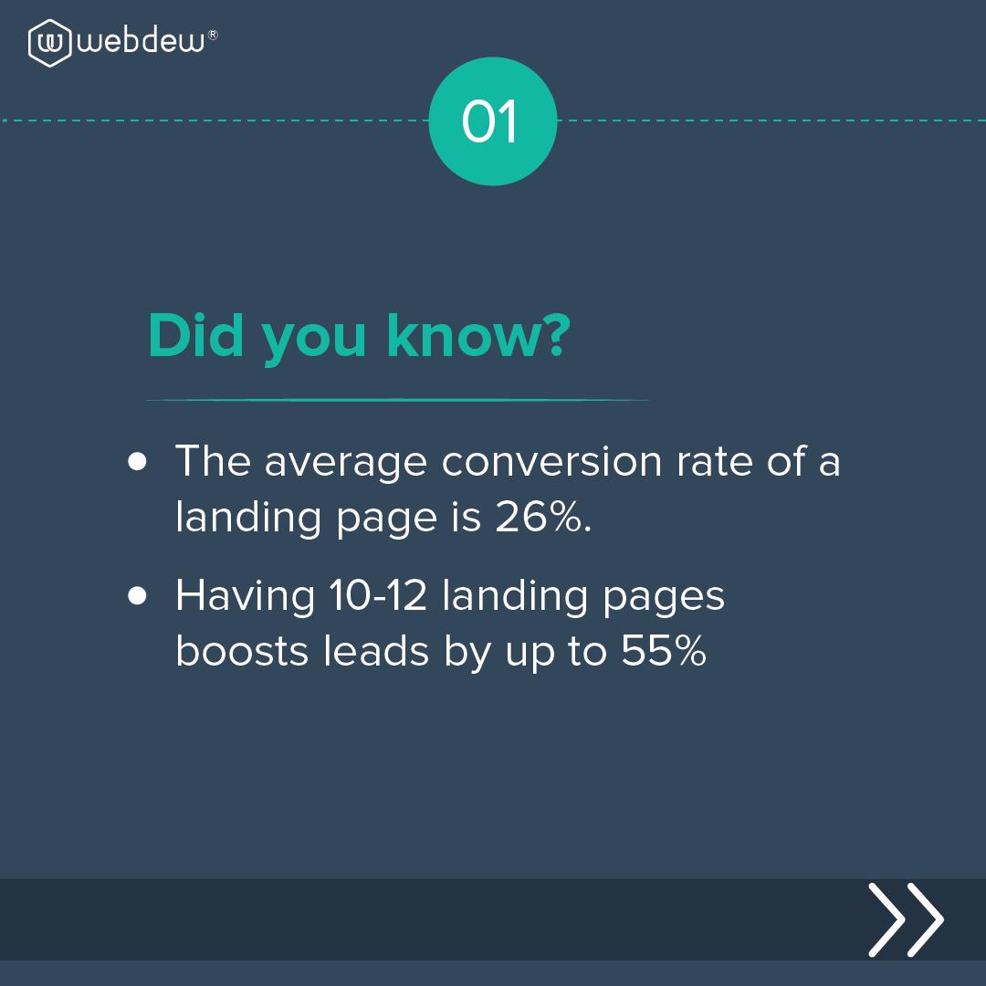 landing-page-statistics-2