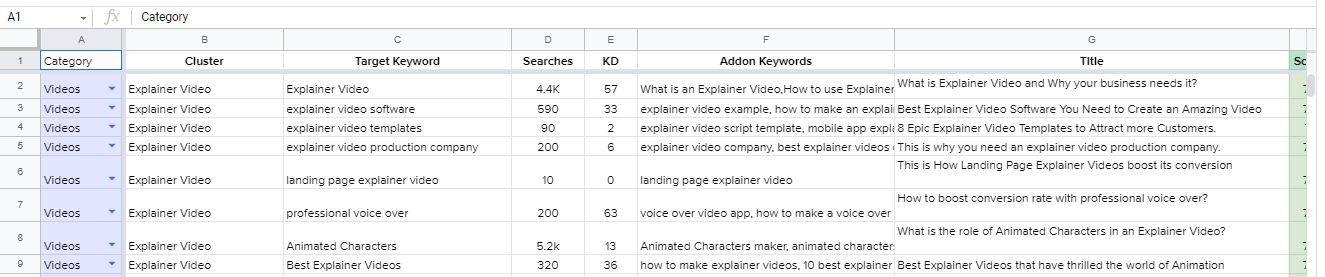 manage content on excel