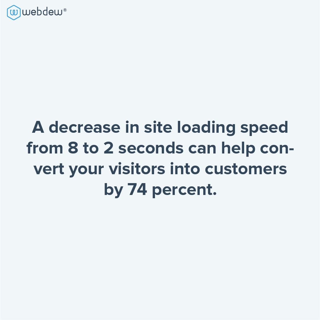 mind-blowing-website-statistics-three