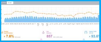 monitor -backlinks