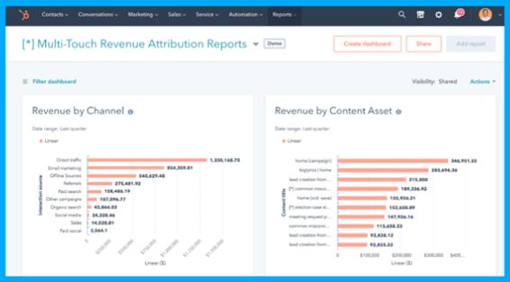 Revenue Attribution Reporting