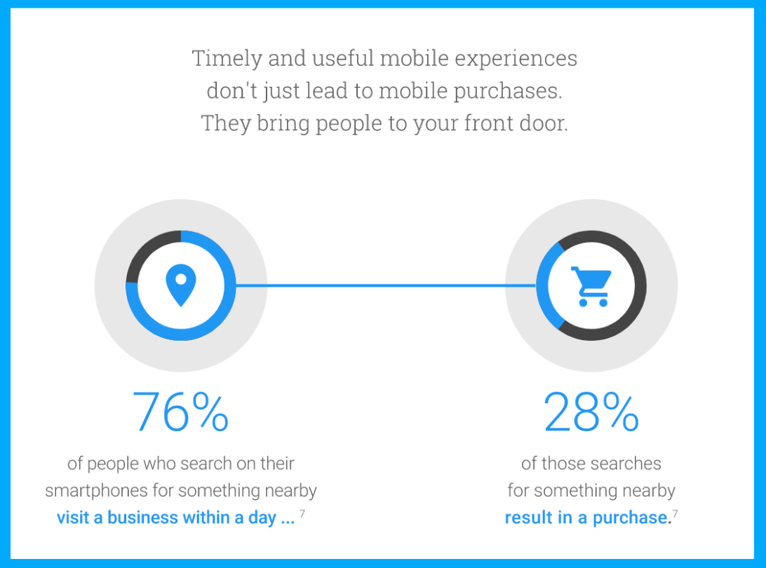 stats-on-the-benefits-of-mobile-optimized-websites
