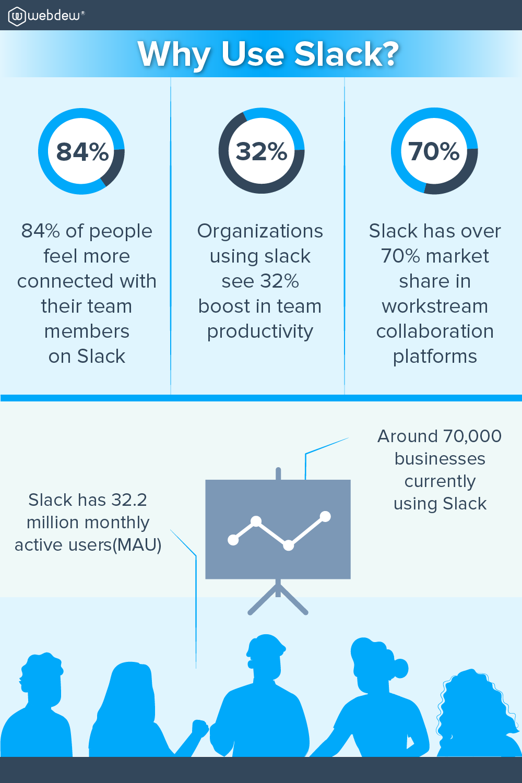 slack-statistics