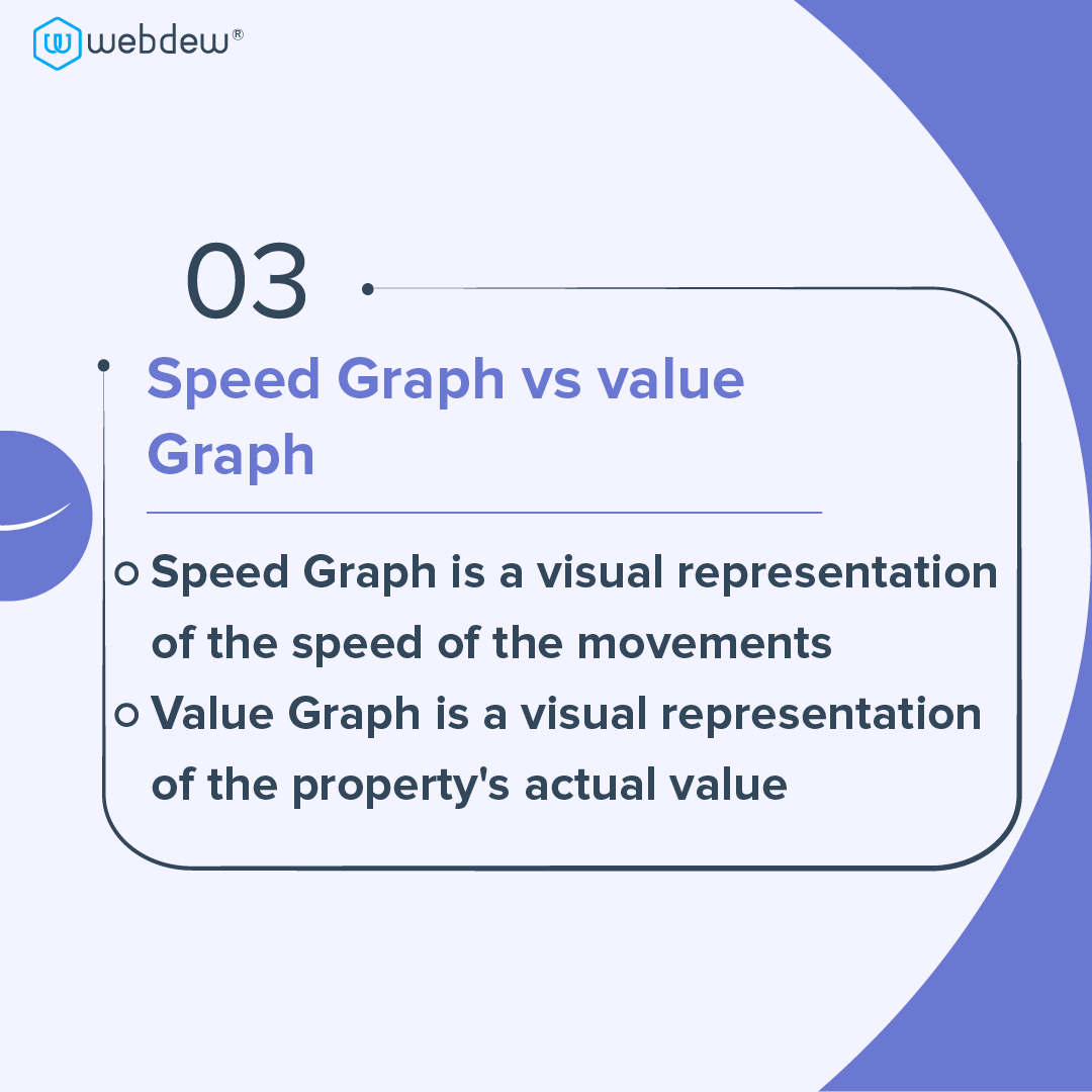 speed-graph-vs-value-graph