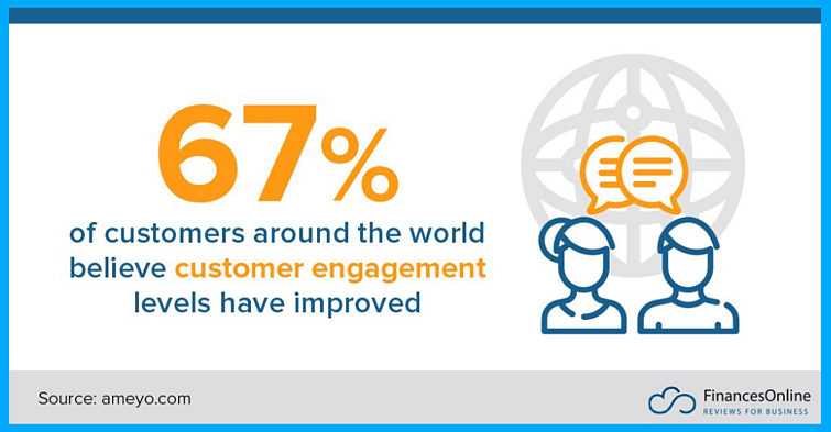 graphic-showing-improved-customer-service-reports