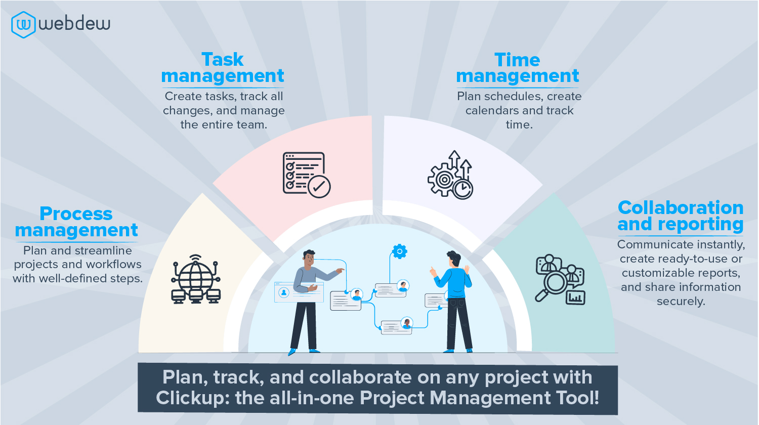 top features of click up project management