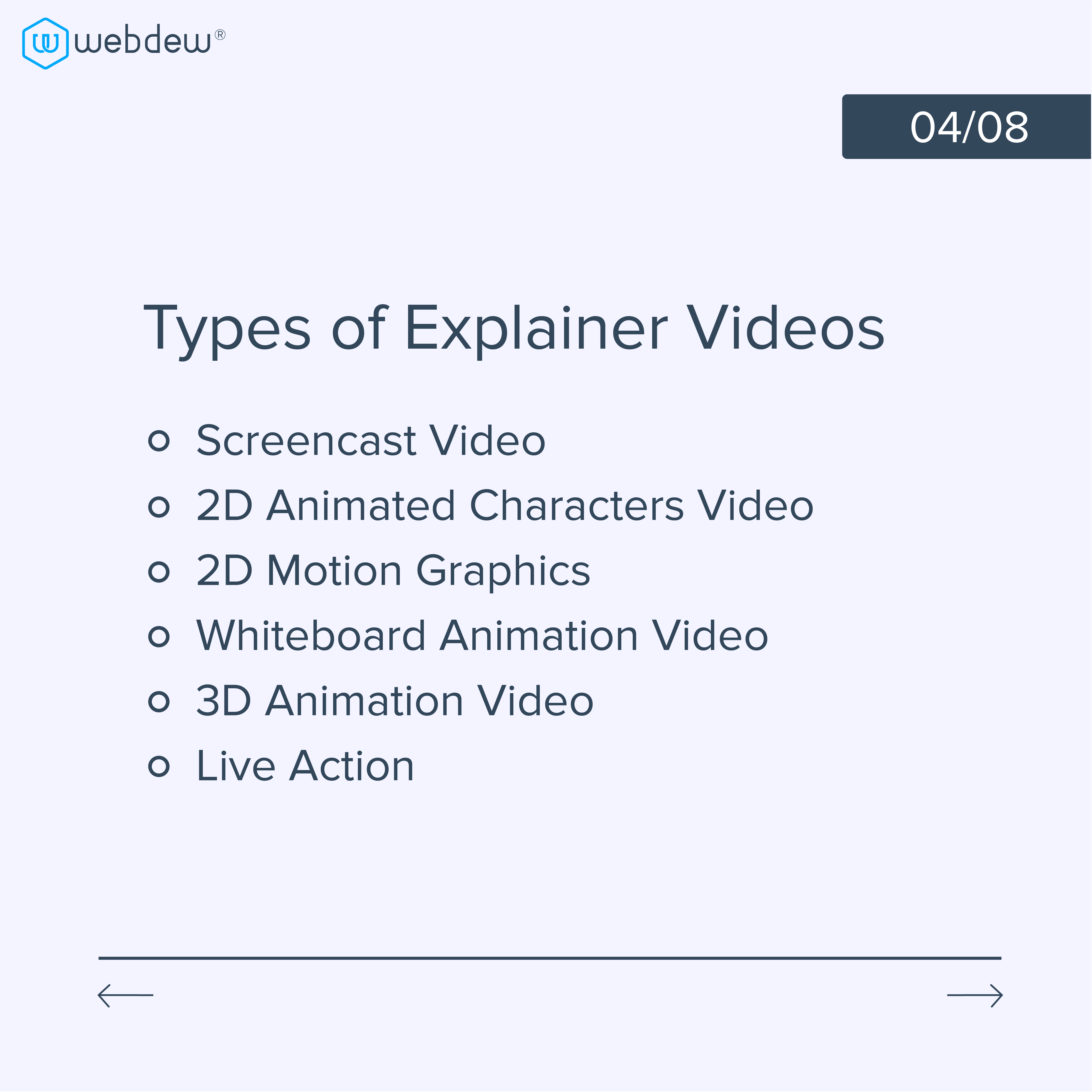 types-of-explainer-videos