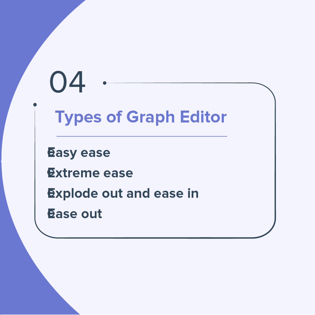 types-of-graph-editor