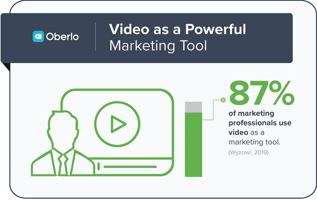 Video a powerful marketing tool