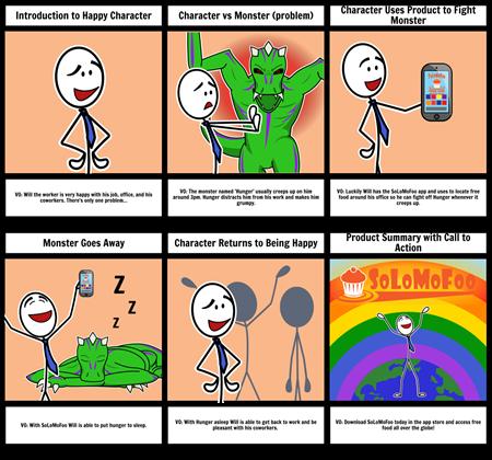 Video animation storyboard