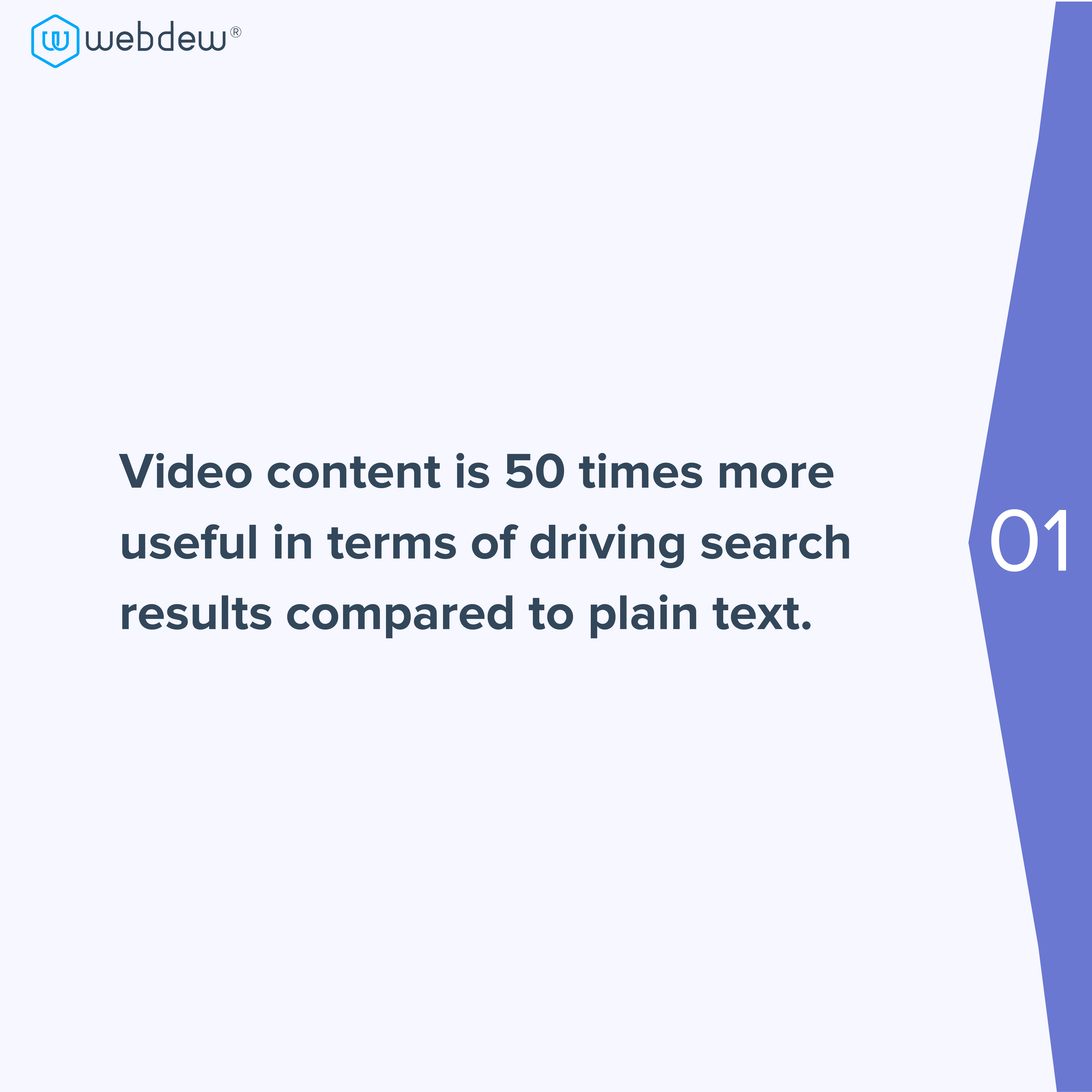 video-content-importance