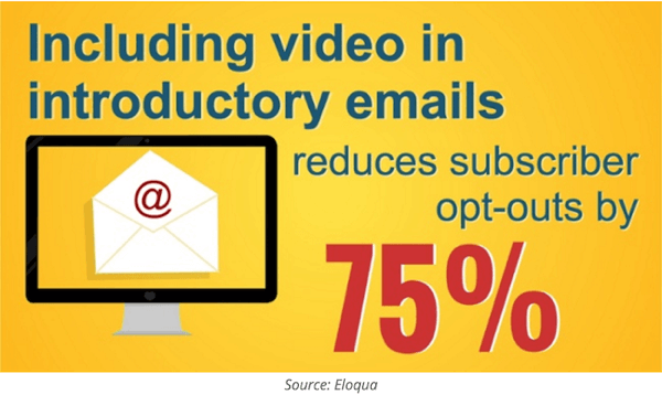 Video Introductory Emails