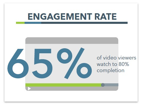 Video Marketing - Convey Emotions powerfully  - animatedvideo