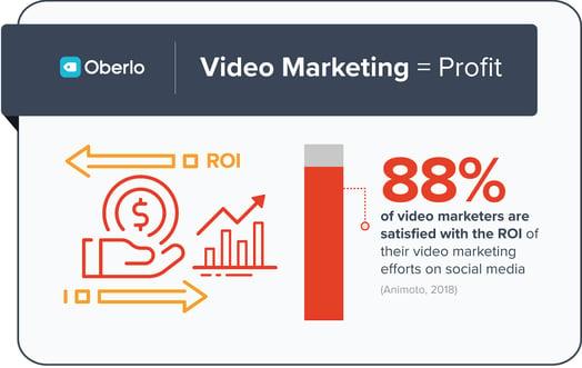 Video Marketing - Increases Conversion Rate  - wp-en.oberlo