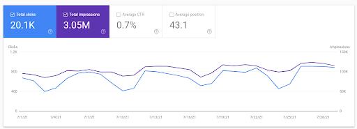 webdew-page-metrics