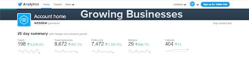 webdew-twitter-analytics
