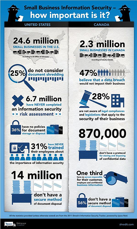 website-security-statistics