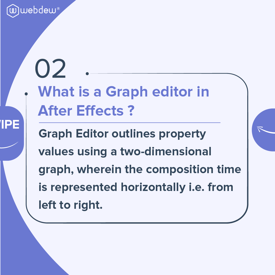 what-is-graph-editor-in-after-effects