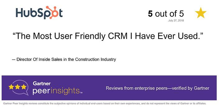 What is HubSpot -  Most User Friendly CRM