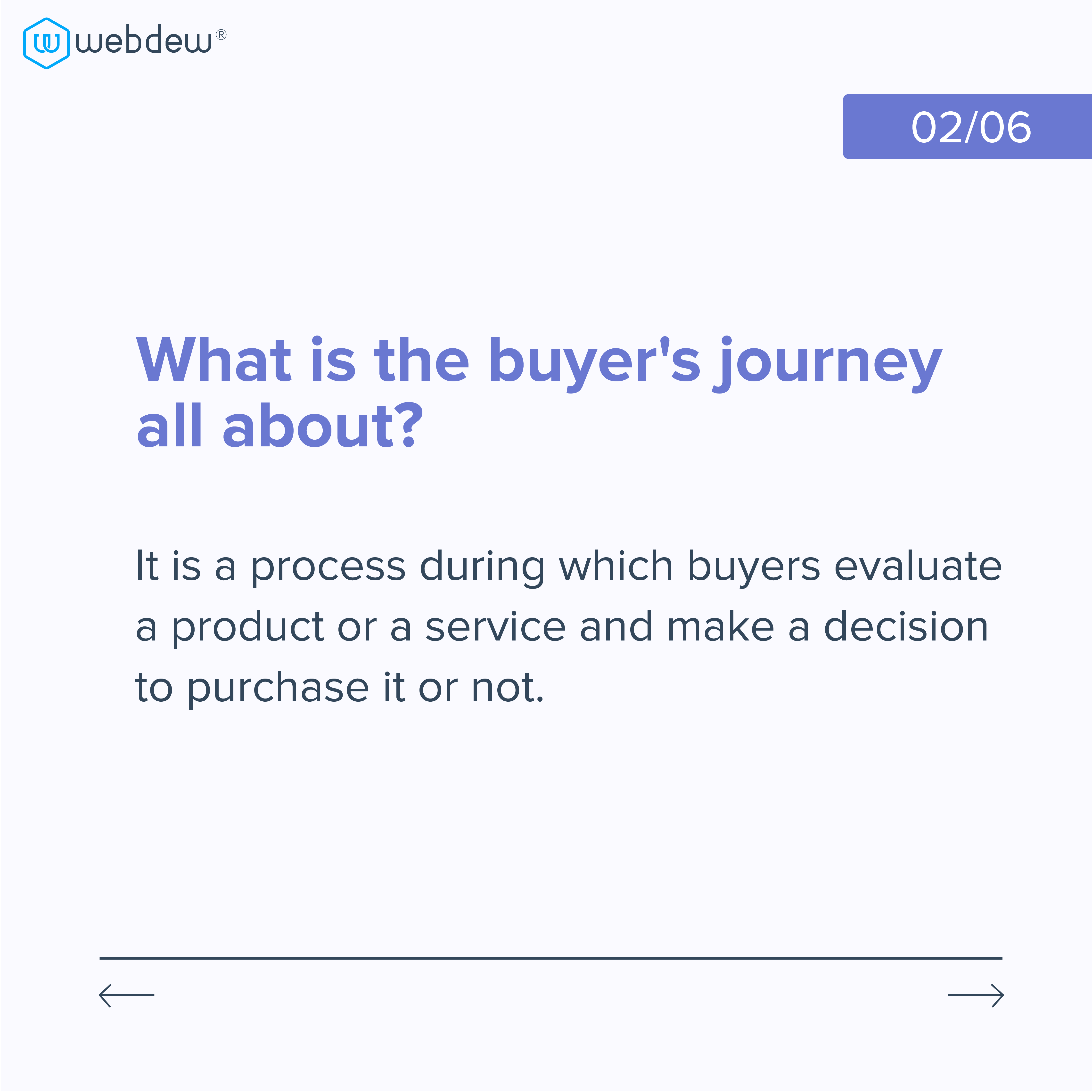 what-is-the-buyers-journey-all-about-1