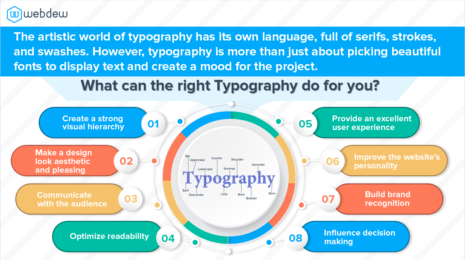 what-the-right-typography-can-do-for-you