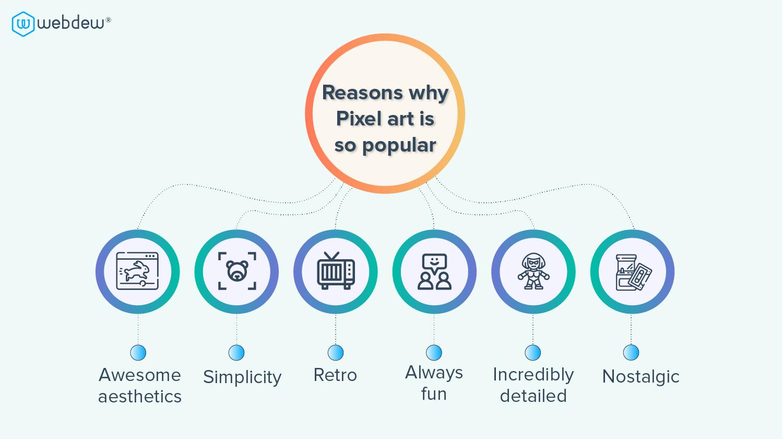 why-is-pixel-art-popular
