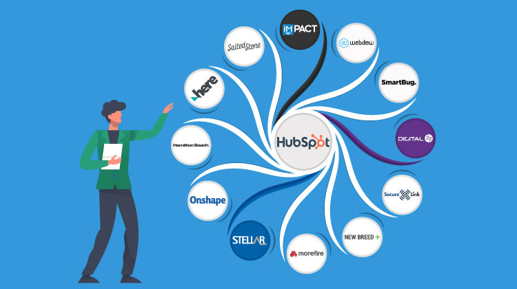 12 Famous Websites That Uses HubSpot CMS