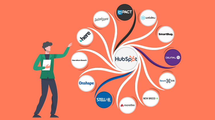 Websites using HubSpot CMS