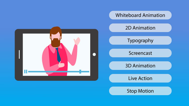 7 Types of Animated Explainer Videos you Can Use for Brand Development