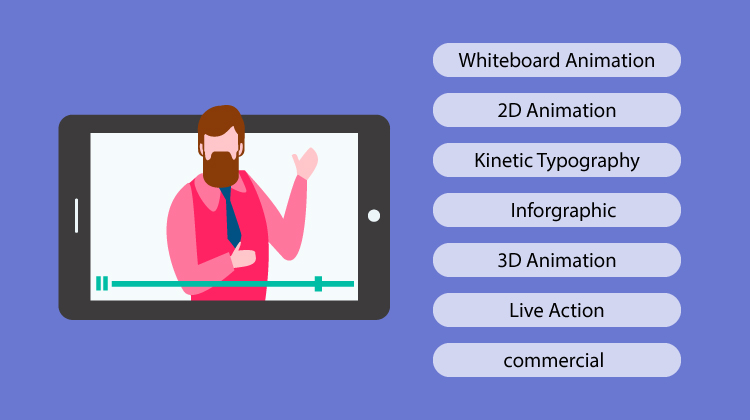 The 7 Best Animated Explainer Videos for brand development