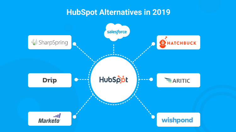 Best-HubSpot-Alternatives-Available-in-Market-in-2019
