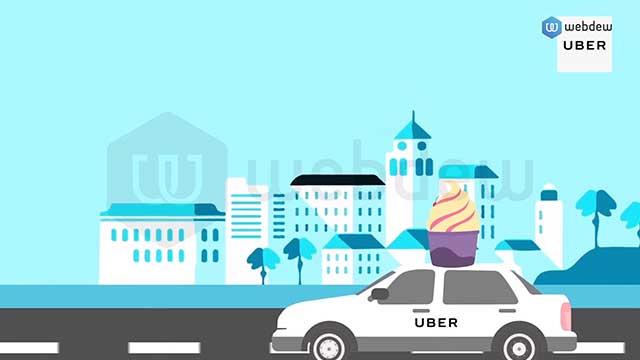 Webdew Portfolio - UberICECREAM