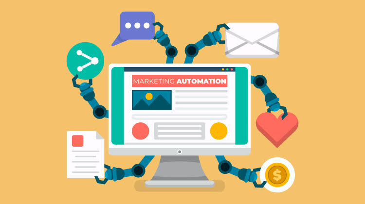 All You Need to Know about Inbound Marketing Automation