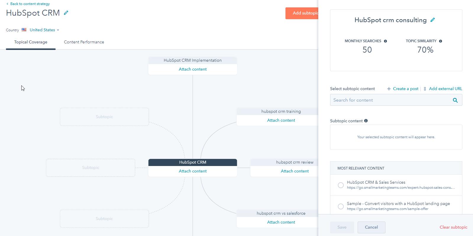 Hubspot pillar content strategy tool topic cluster