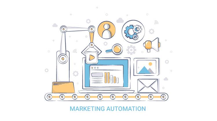 Scope of Marketing Automation