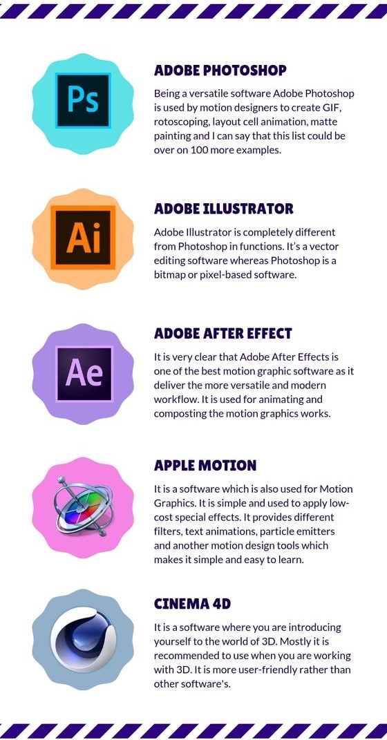 Software for Motion Graphics Artist