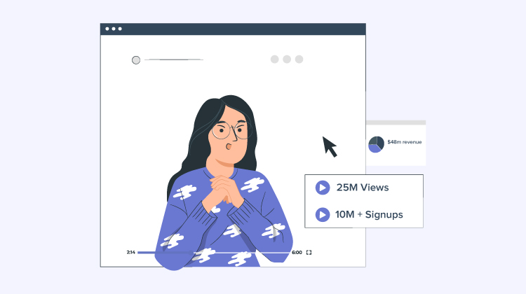 Top 13 SaaS Explainer Video Examples for over 25m Views, $48m Revenue and 10m+ sign-ups