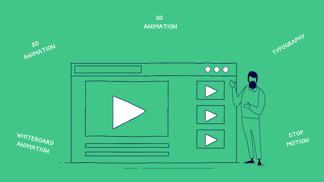7-Types-of-Animated-Explainer-Videos-you-Can-Use-for-Brand-Development
